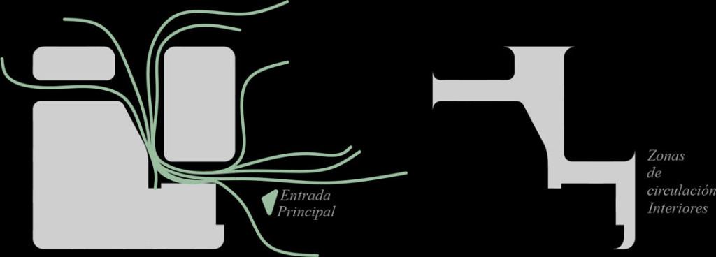 Esquemas circulaciones | Nuevo proyecto de edificio `Multiusos´ al Campus de Altea de la Universidad Miguel Hernandez de Elche, Alicante